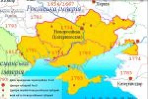 Готовится научная монография о Новороссии | «Россия для всех»