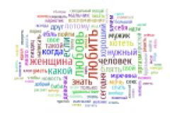 1300 слов | «Россия для всех»